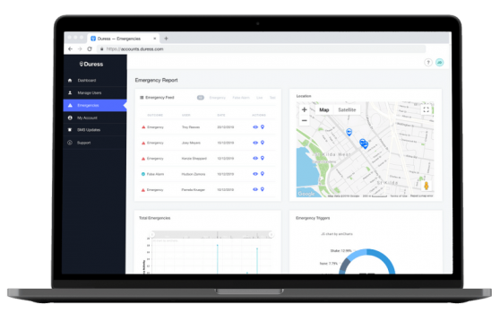 Manage users, review incidents